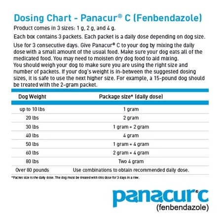 panacur description for dogs price fenbendazole online