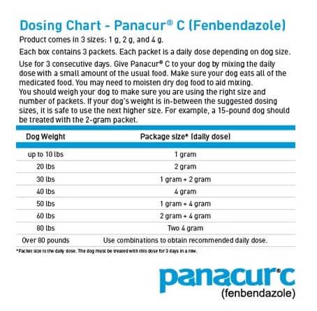 panacur description