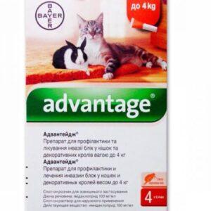 ADVANTAGE for CATS price pet meds online HOMELABVET